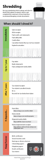 0527-shredding-infographic150x540