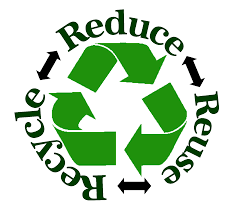 recycle-reduce-reuse-image